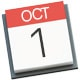 October 1: Today's Apple in hi: Apple's own code leakage reveals the existence of iPhone 4