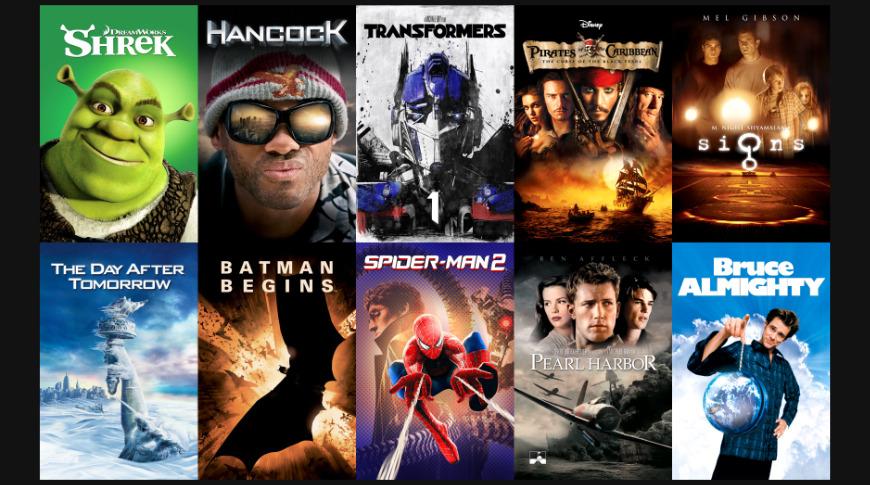 2000 blockbuster summer blockbusters