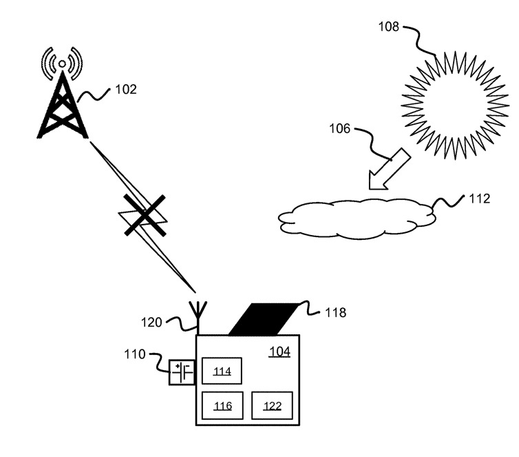 Patent detail showing graphically that when the sun goes down, a network connection can drop